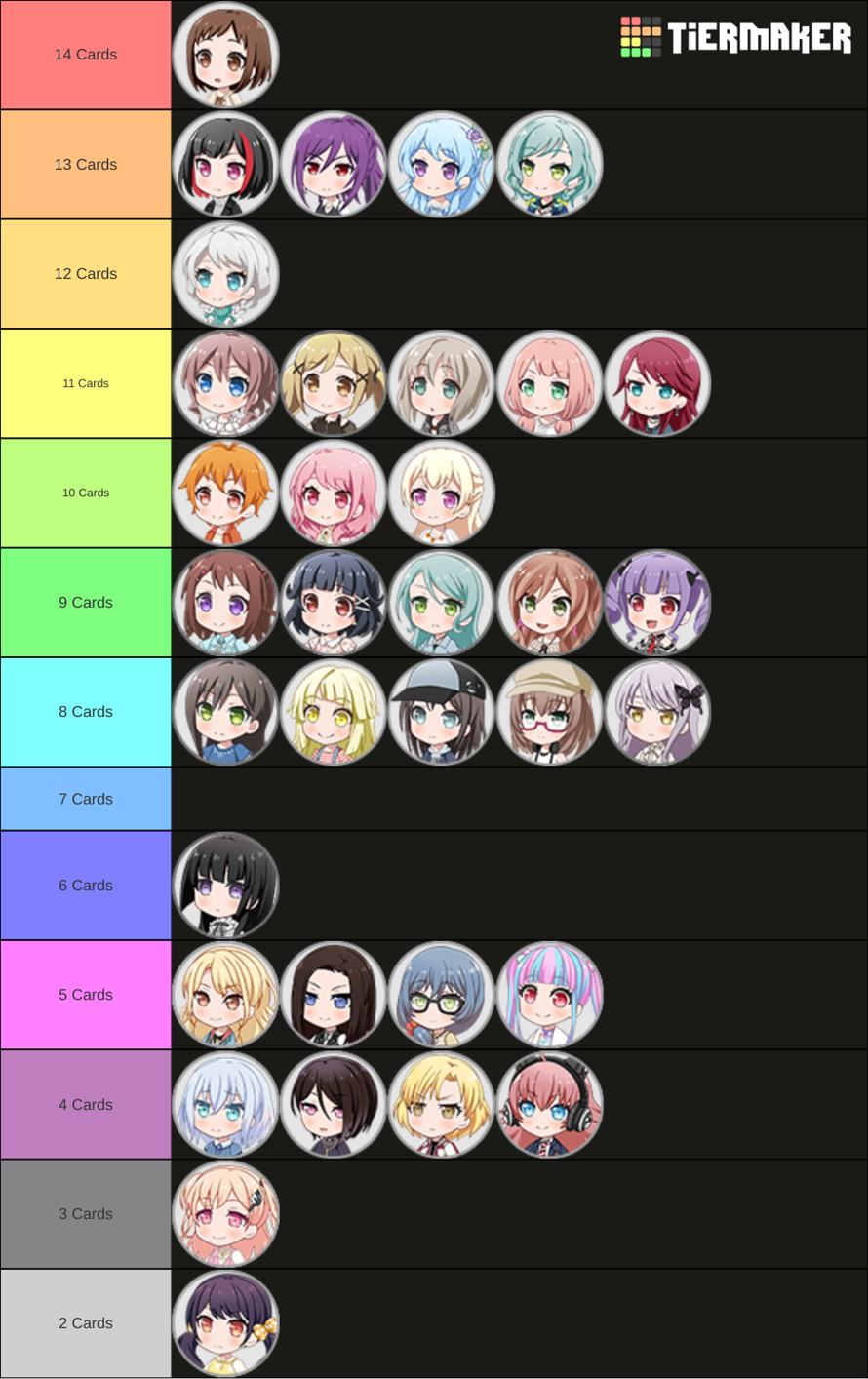 I decided to make a tier list of how many cards I have of each character!