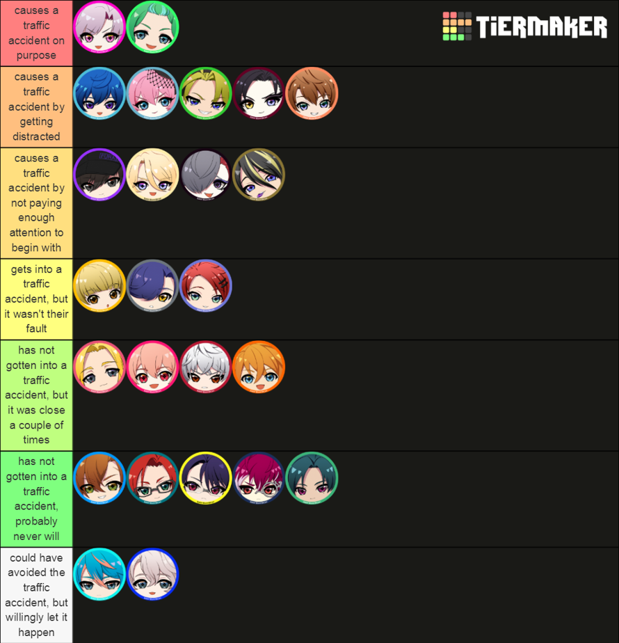 arguably my worst tier list yet. you can blame this one on Rouleau.  with explanations again cause...